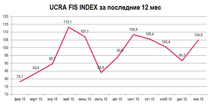 0116-rus-chart