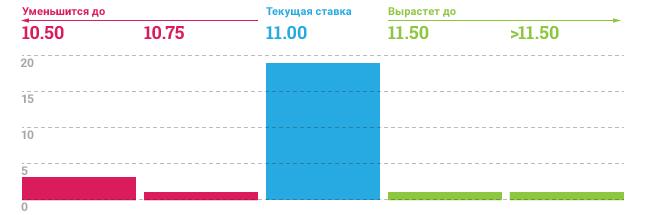 Тотализатор 29.01.1