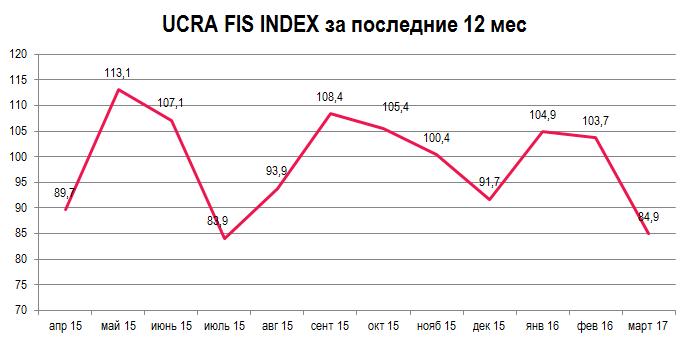 0316 rus chart